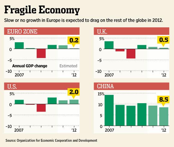 'экономика ЕС